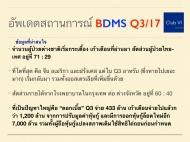 bdms-q317.003