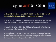 aot-Q1-18.002