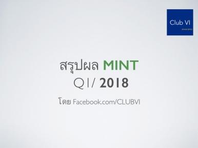 mint Q118-nn.001